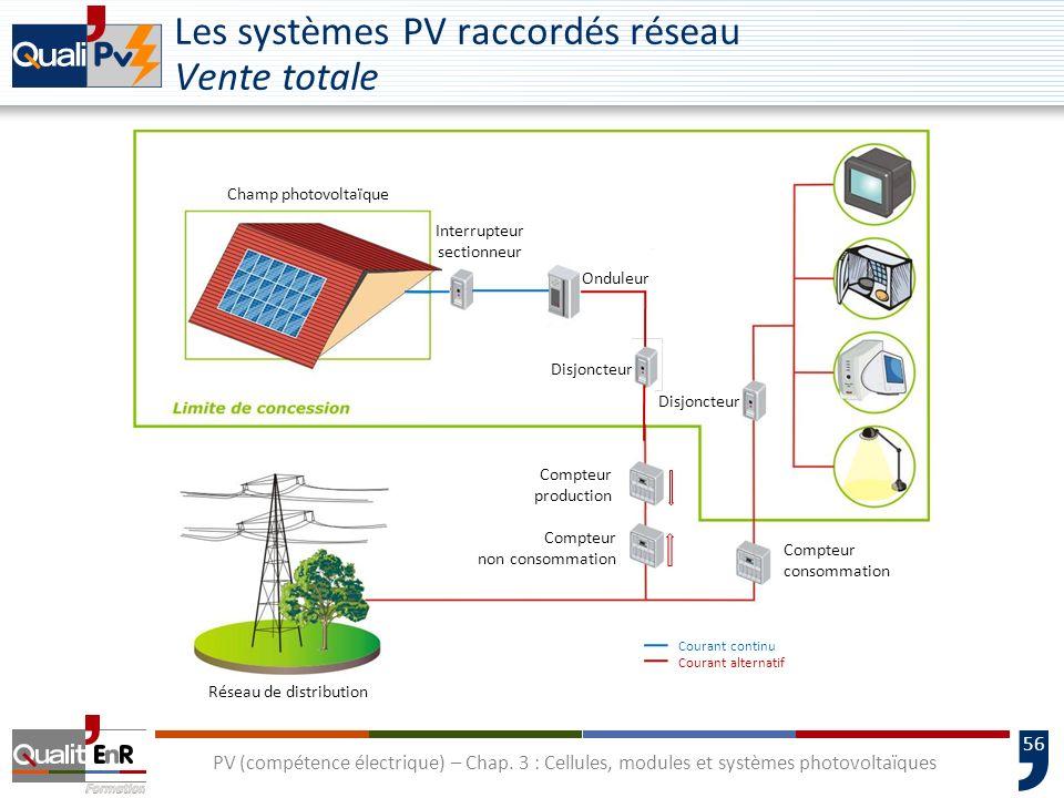 55 PV (compétence électrique) – Chap. 3 : Cellules, modules et systèmes photovoltaïques Les systèmes hybrides (électrification villageoise)