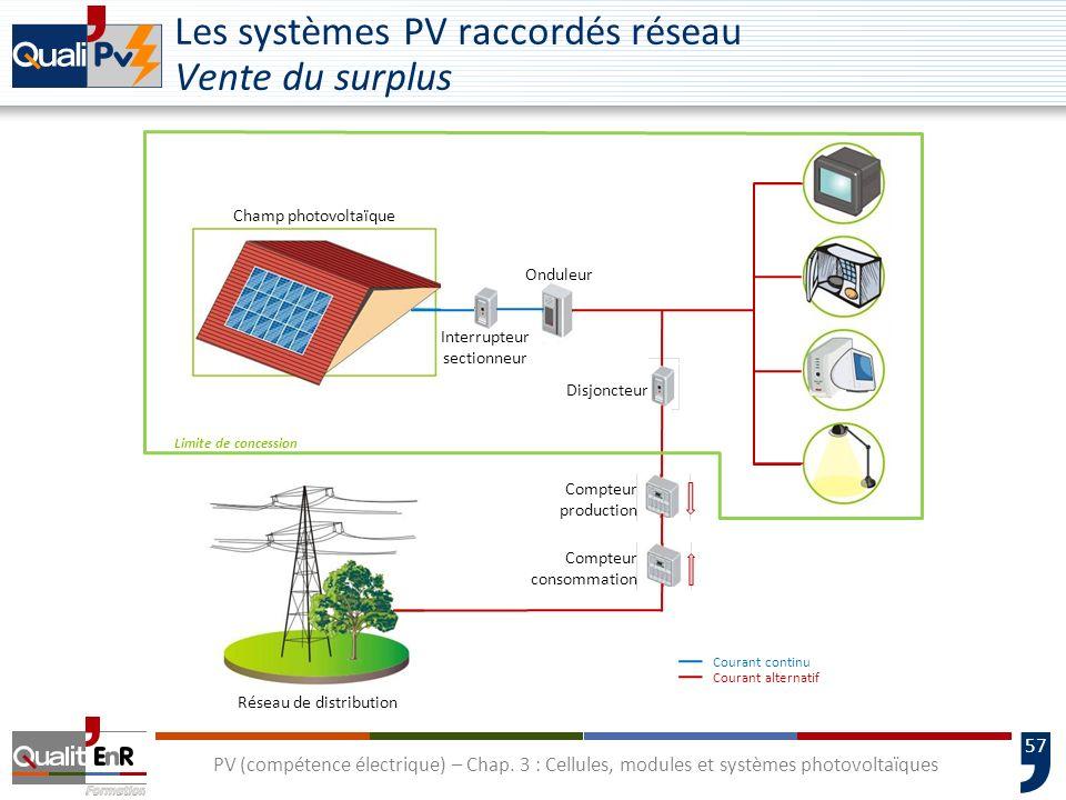 56 PV (compétence électrique) – Chap. 3 : Cellules, modules et systèmes photovoltaïques Les systèmes PV raccordés réseau Vente totale Compteur non con
