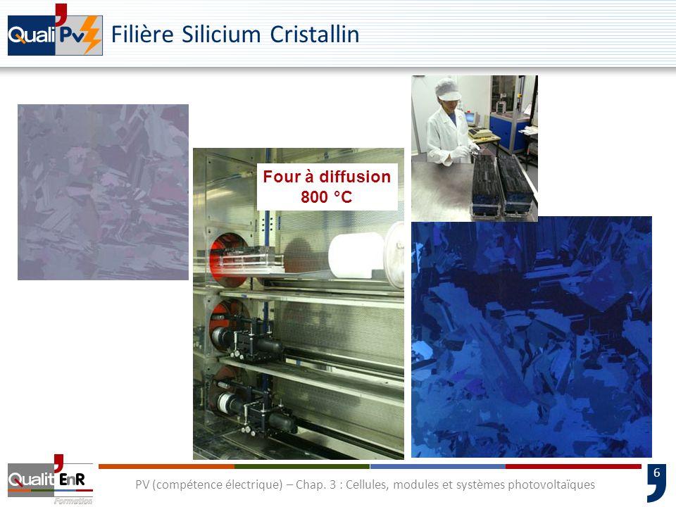 5 PV (compétence électrique) – Chap. 3 : Cellules, modules et systèmes photovoltaïques Photowatt Technologies Filière Silicium Cristallin