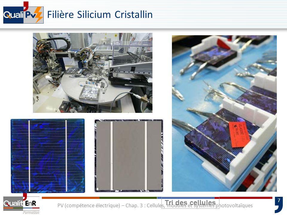 6 PV (compétence électrique) – Chap. 3 : Cellules, modules et systèmes photovoltaïques Four à diffusion 800 °C Filière Silicium Cristallin