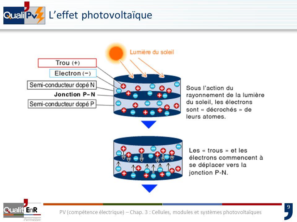8 PV (compétence électrique) – Chap. 3 : Cellules, modules et systèmes photovoltaïques Filière couches minces