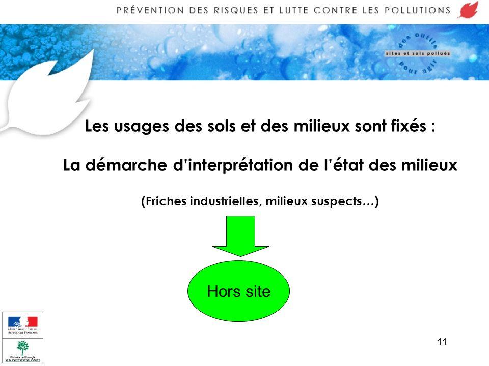 11 Les usages des sols et des milieux sont fixés : La démarche dinterprétation de létat des milieux (Friches industrielles, milieux suspects…) Hors si