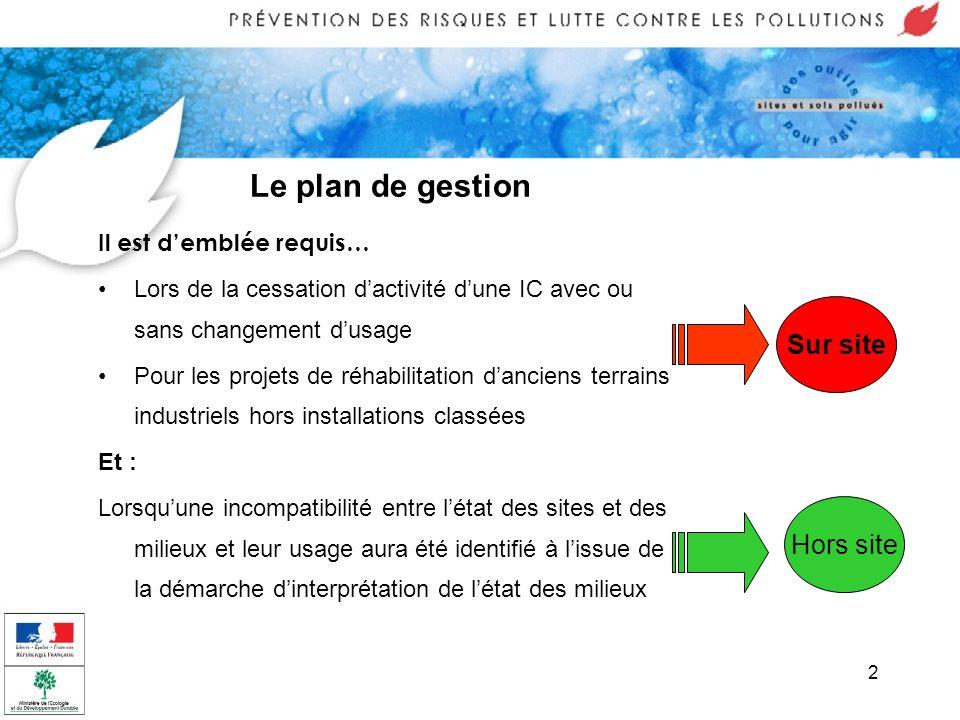 2 Il est demblée requis… Lors de la cessation dactivité dune IC avec ou sans changement dusage Pour les projets de réhabilitation danciens terrains in