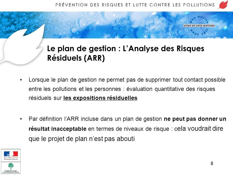 8 Le plan de gestion : LAnalyse des Risques Résiduels (ARR) Lorsque le plan de gestion ne permet pas de supprimer tout contact possible entre les poll