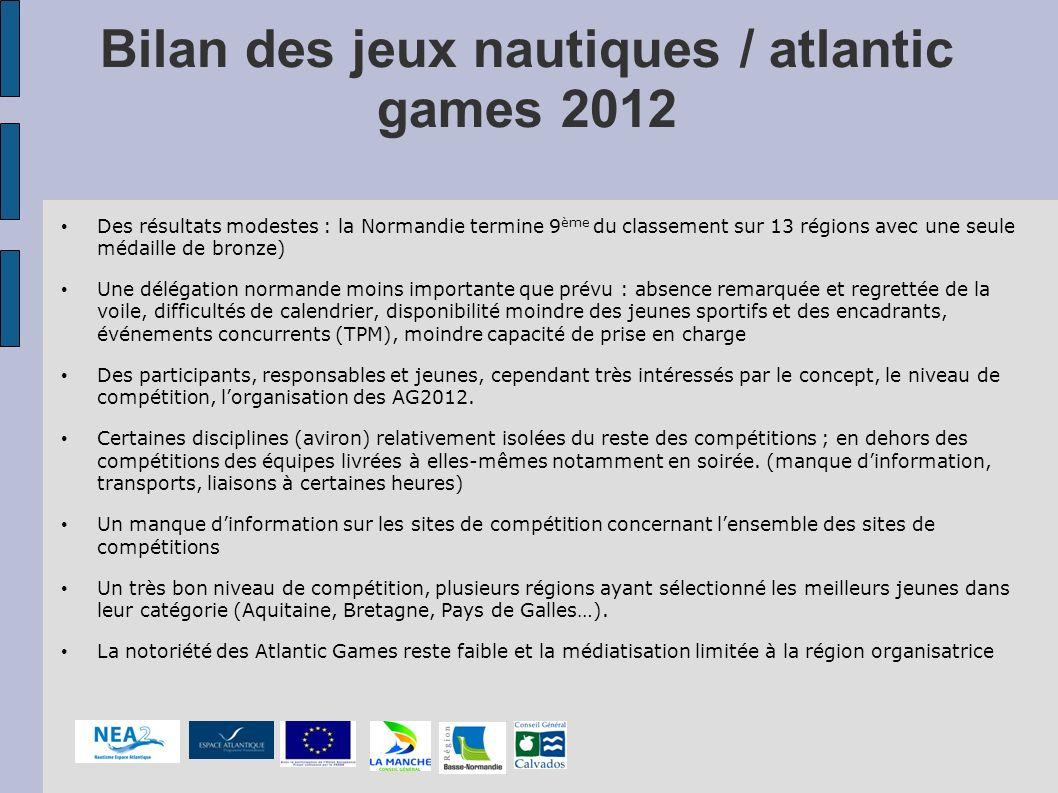 Bilan des jeux nautiques / atlantic games 2012 Des résultats modestes : la Normandie termine 9 ème du classement sur 13 régions avec une seule médaill