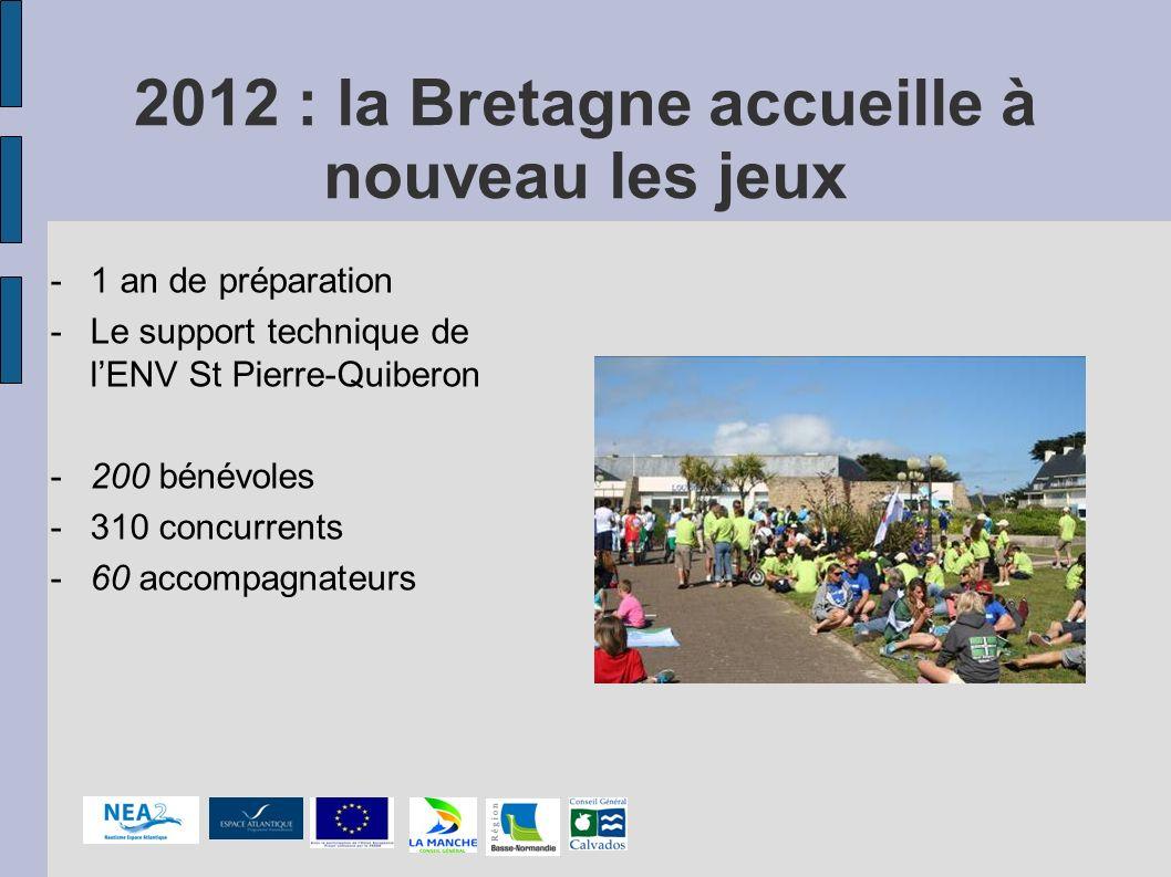 2012 : la Bretagne accueille à nouveau les jeux -1 an de préparation -Le support technique de lENV St Pierre-Quiberon -200 bénévoles -310 concurrents