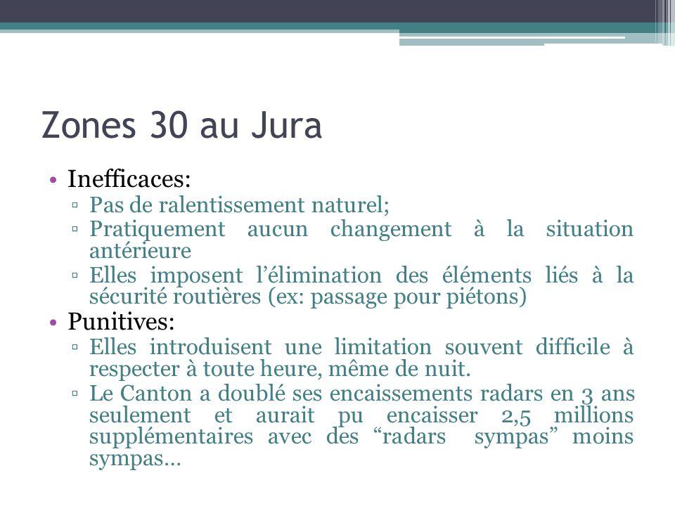 Zones 30 au Jura Inefficaces: Pas de ralentissement naturel; Pratiquement aucun changement à la situation antérieure Elles imposent lélimination des é