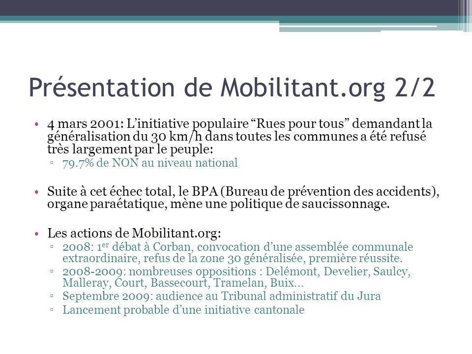 Présentation de Mobilitant.org 2/2 4 mars 2001: Linitiative populaire Rues pour tous demandant la généralisation du 30 km/h dans toutes les communes a