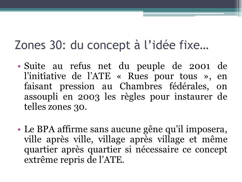 Zones 30: du concept à lidée fixe… Suite au refus net du peuple de 2001 de linitîative de lATE « Rues pour tous », en faisant pression au Chambres féd