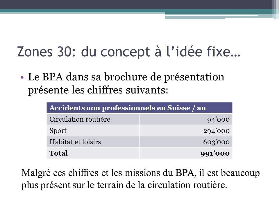 Zones 30: du concept à lidée fixe… Le BPA dans sa brochure de présentation présente les chiffres suivants: Accidents non professionnels en Suisse / an