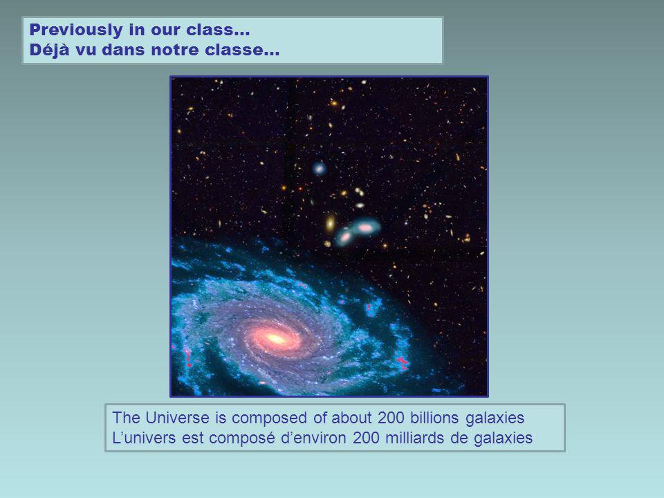 The Milky way, our galaxy La voie lactée, notre galaxie Our galaxy is composed of about 200 billions stars Notre galaxie est composé denviron 200 milliards détoiles