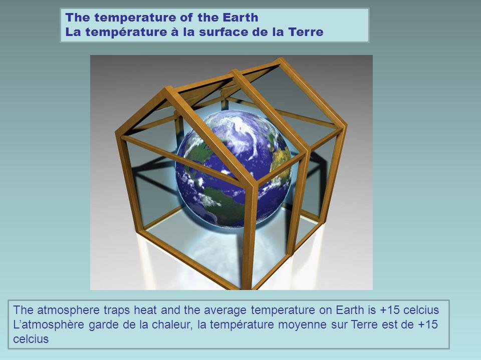 The temperature of the Earth La température à la surface de la Terre The atmosphere traps heat and the average temperature on Earth is +15 celcius Lat