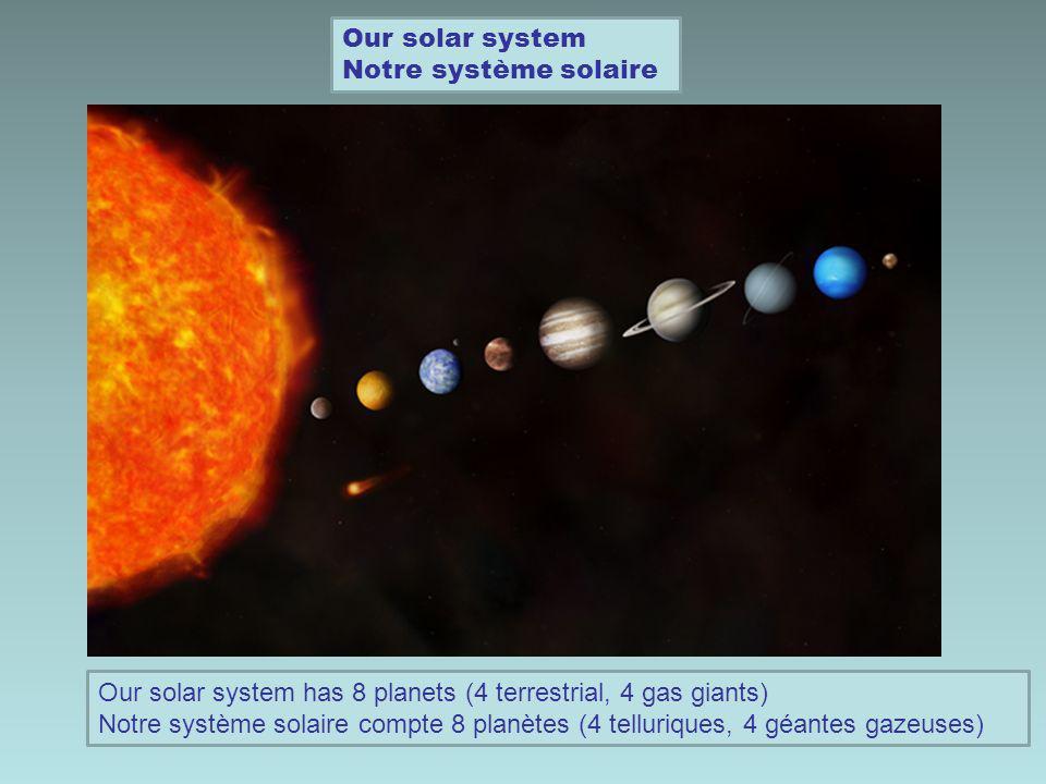 Our solar system Notre système solaire Our solar system has 8 planets (4 terrestrial, 4 gas giants) Notre système solaire compte 8 planètes (4 telluriques, 4 géantes gazeuses)