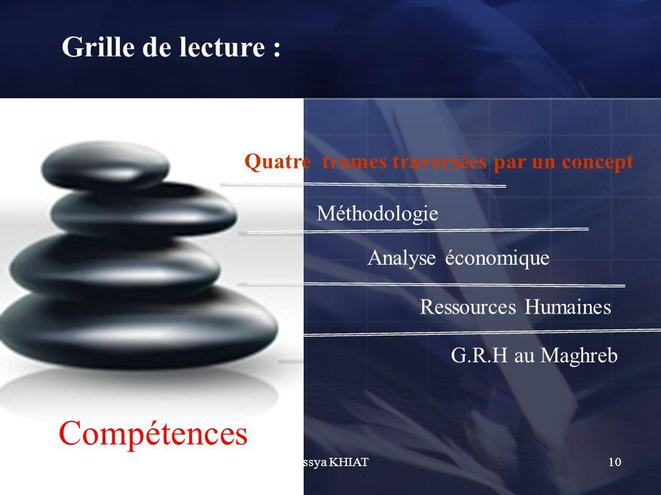 Quatre trames traversées par un concept Méthodologie Analyse économique Ressources Humaines Grille de lecture : G.R.H au Maghreb Compétences 10Assya KHIAT