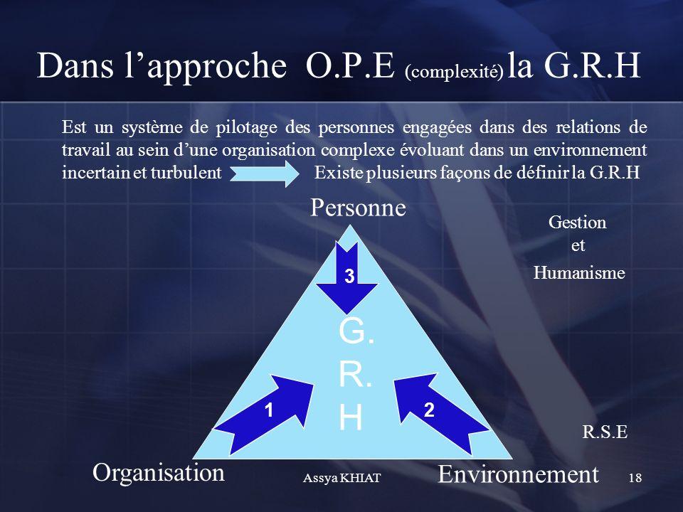 Dans lapproche O.P.E (complexité) la G.R.H Est un système de pilotage des personnes engagées dans des relations de travail au sein dune organisation complexe évoluant dans un environnement incertain et turbulent Existe plusieurs façons de définir la G.R.H Gestion et Humanisme R.S.E G.