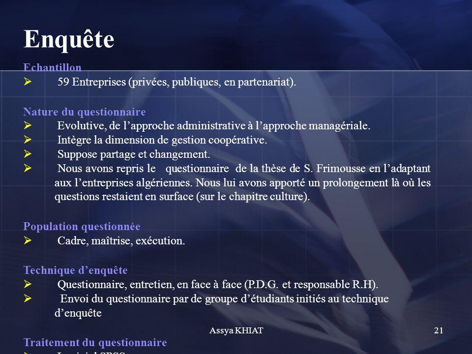 Enquête Echantillon 59 Entreprises (privées, publiques, en partenariat).