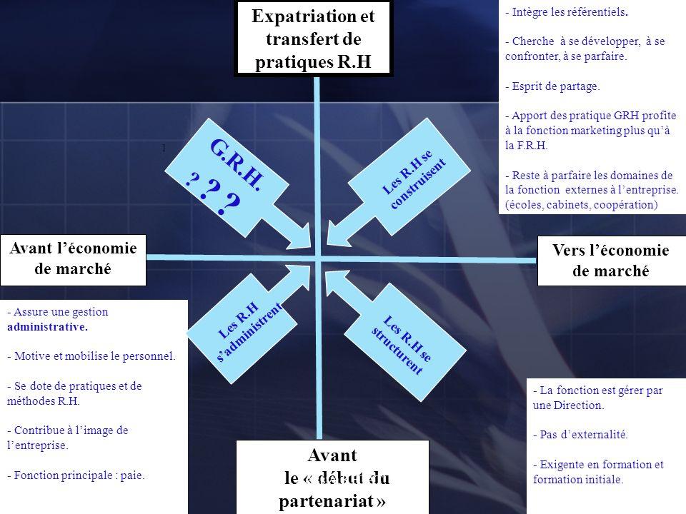 Expatriation et transfert de pratiques R.H Avant le « début du partenariat » Avant léconomie de marché Vers léconomie de marché - Assure une gestion administrative.