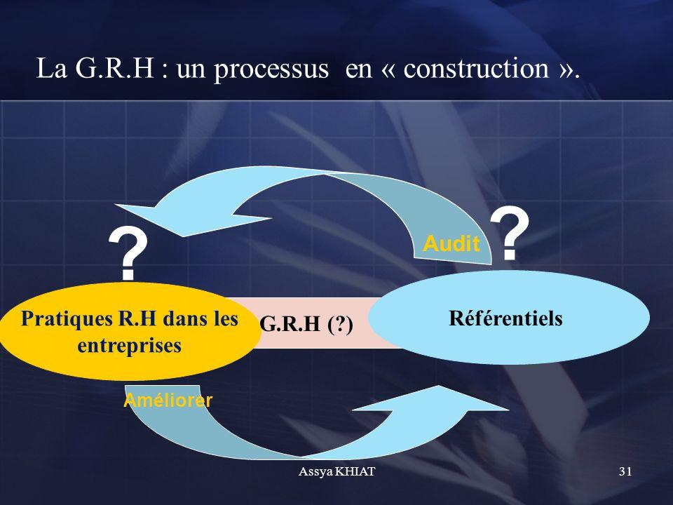 G.R.H (?) La G.R.H : un processus en « construction ».