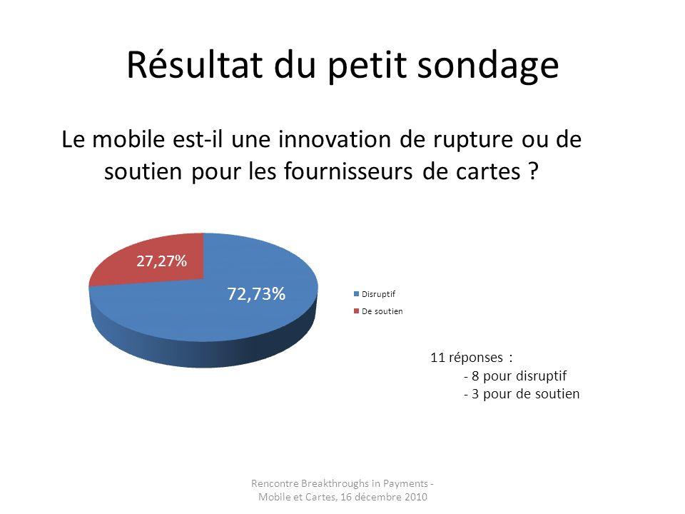 Résultat du petit sondage Rencontre Breakthroughs in Payments - Mobile et Cartes, 16 décembre 2010 Le mobile est-il une innovation de rupture ou de soutien pour les fournisseurs de cartes .
