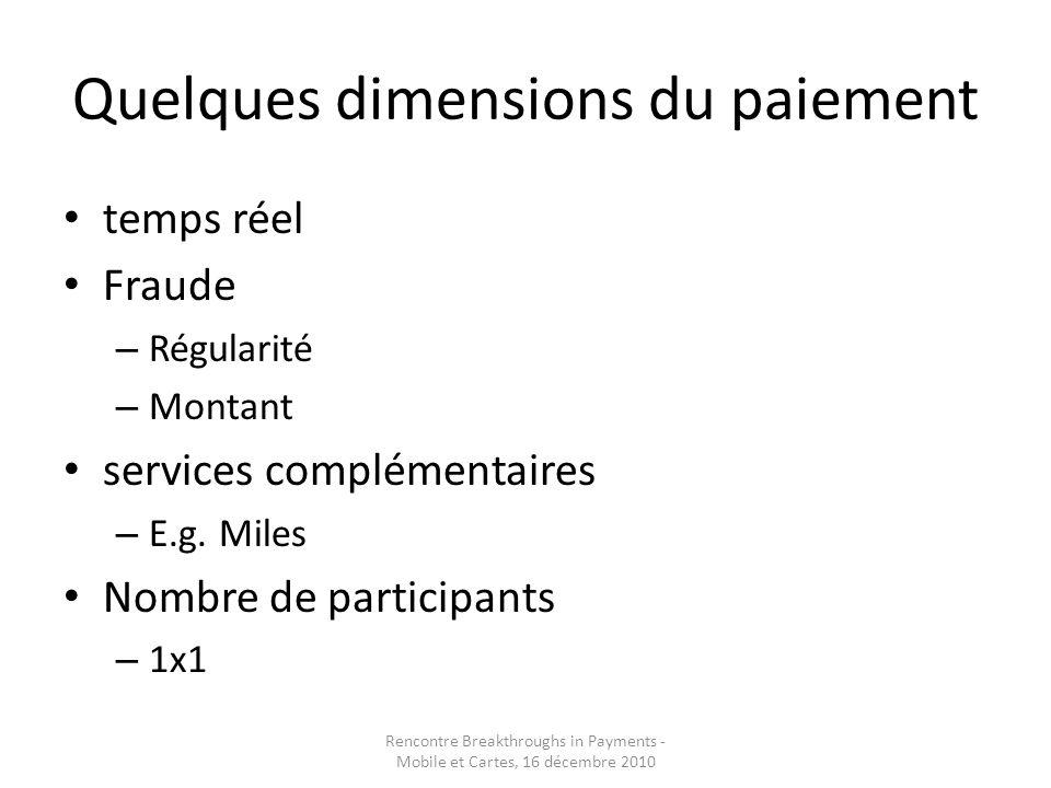 Quelques dimensions du paiement temps réel Fraude – Régularité – Montant services complémentaires – E.g.