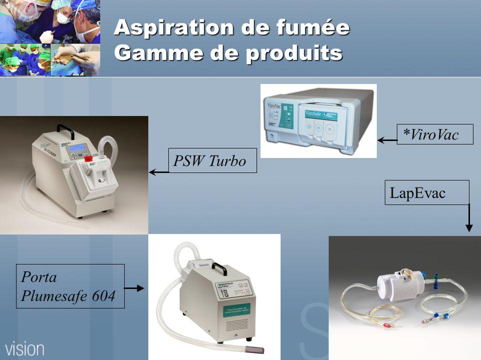 Les tuyaux sont empaquetés dans notre pièce propre d environnement pour les produits stériles et non stériles Disposables/Accessories Remote Switch Activator Suction canisters Laser Masks (.1 micron) Carts/Armstands
