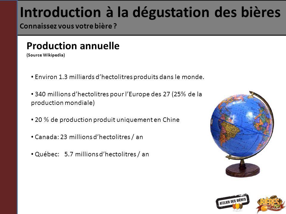 Introduction à la dégustation des bières Connaissez vous votre bière ? Production annuelle (Source Wikipedia) Environ 1.3 milliards dhectolitres produ