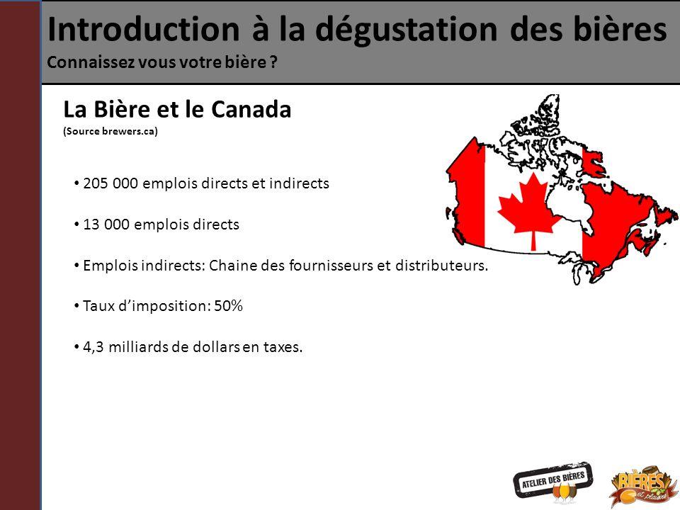 Introduction à la dégustation des bières Connaissez vous votre bière ? La Bière et le Canada (Source brewers.ca) 205 000 emplois directs et indirects
