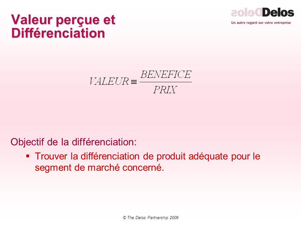 © The Delos Partnership 2006 Valeur perçue et Différenciation Objectif de la différenciation: Trouver la différenciation de produit adéquate pour le s