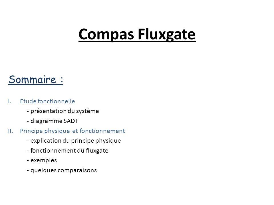 Compas Fluxgate Sommaire : I.Etude fonctionnelle - présentation du système - diagramme SADT II.Principe physique et fonctionnement - explication du pr