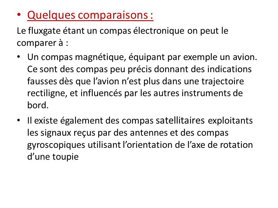 Quelques comparaisons : Le fluxgate étant un compas électronique on peut le comparer à : Un compas magnétique, équipant par exemple un avion. Ce sont
