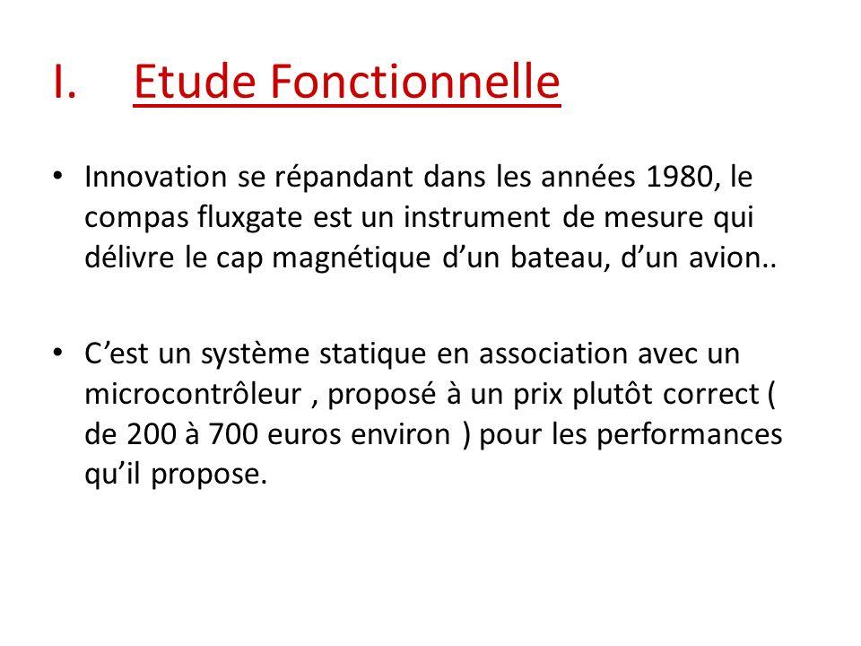 I.Etude Fonctionnelle Innovation se répandant dans les années 1980, le compas fluxgate est un instrument de mesure qui délivre le cap magnétique dun b