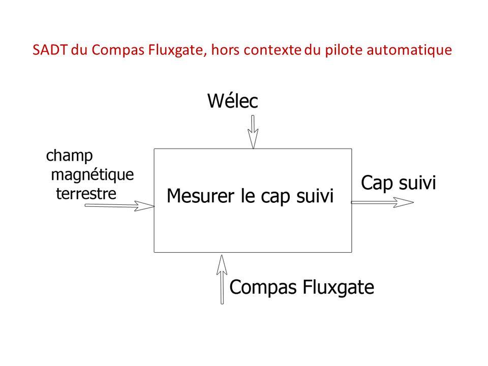 SADT du Compas Fluxgate, hors contexte du pilote automatique