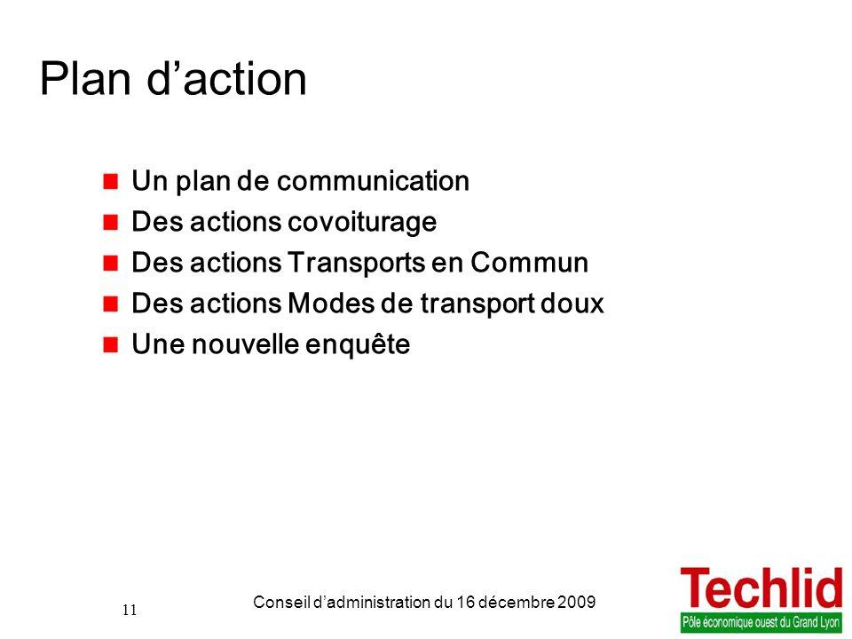 11 PDIE TECHLID version du 06/11/2013 13:00 Conseil dadministration du 16 décembre 2009 11 Plan daction Un plan de communication Des actions covoitura