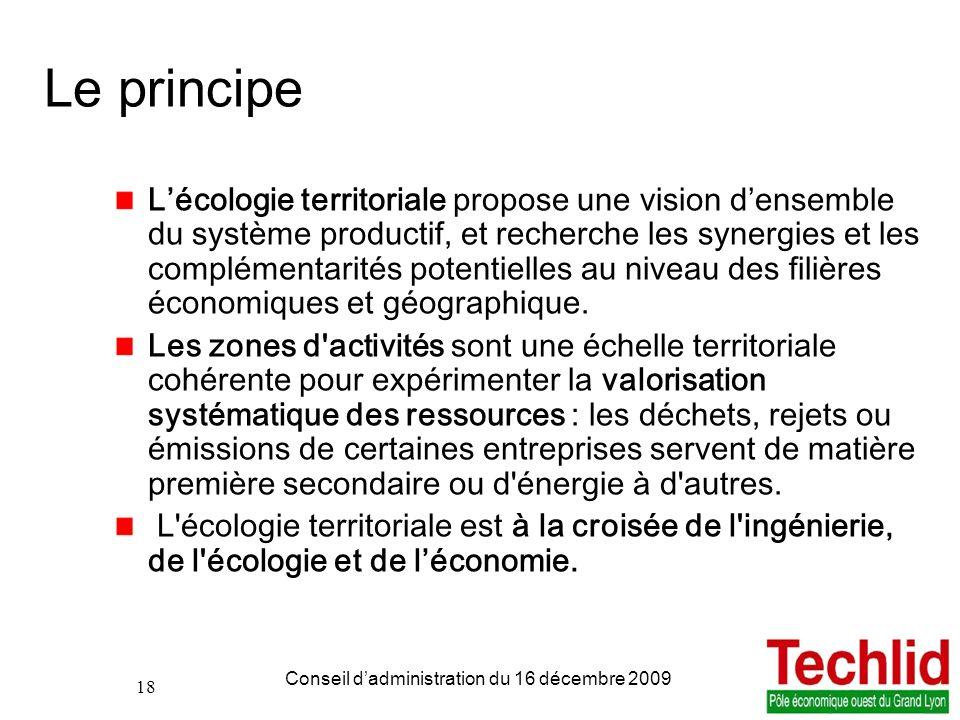 18 PDIE TECHLID version du 06/11/2013 13:00 Conseil dadministration du 16 décembre 2009 18 Le principe Lécologie territoriale propose une vision dense