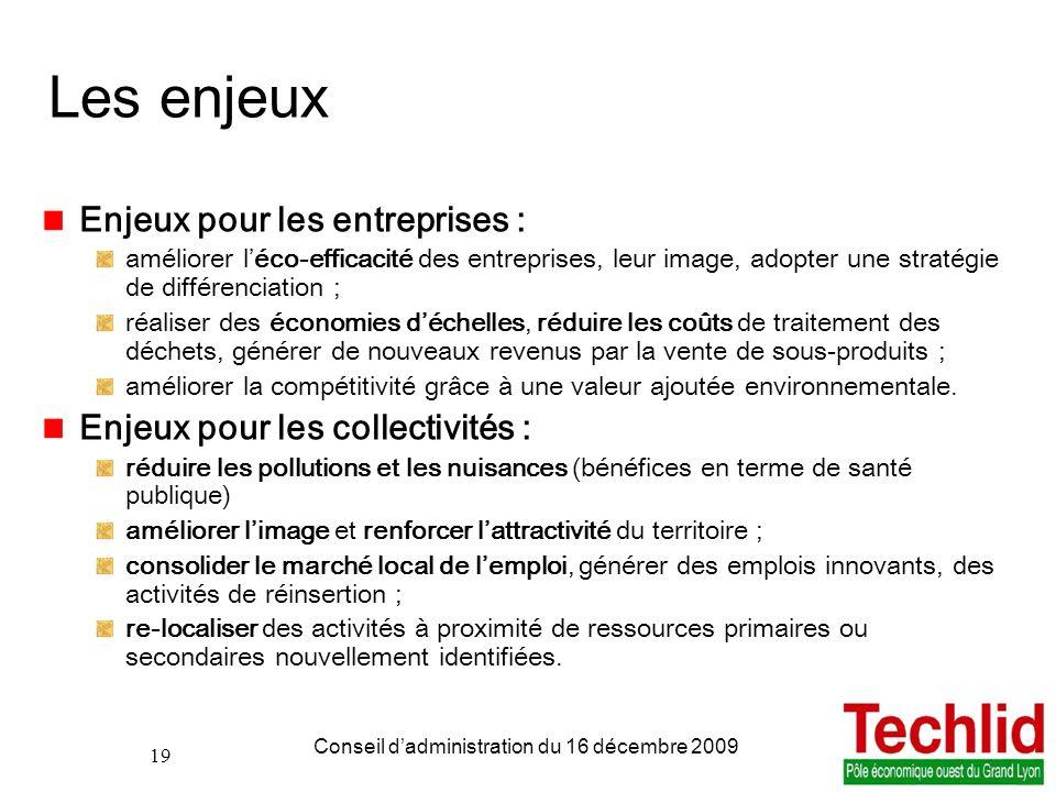 19 PDIE TECHLID version du 06/11/2013 13:00 Conseil dadministration du 16 décembre 2009 19 Les enjeux Enjeux pour les entreprises : améliorer léco-eff