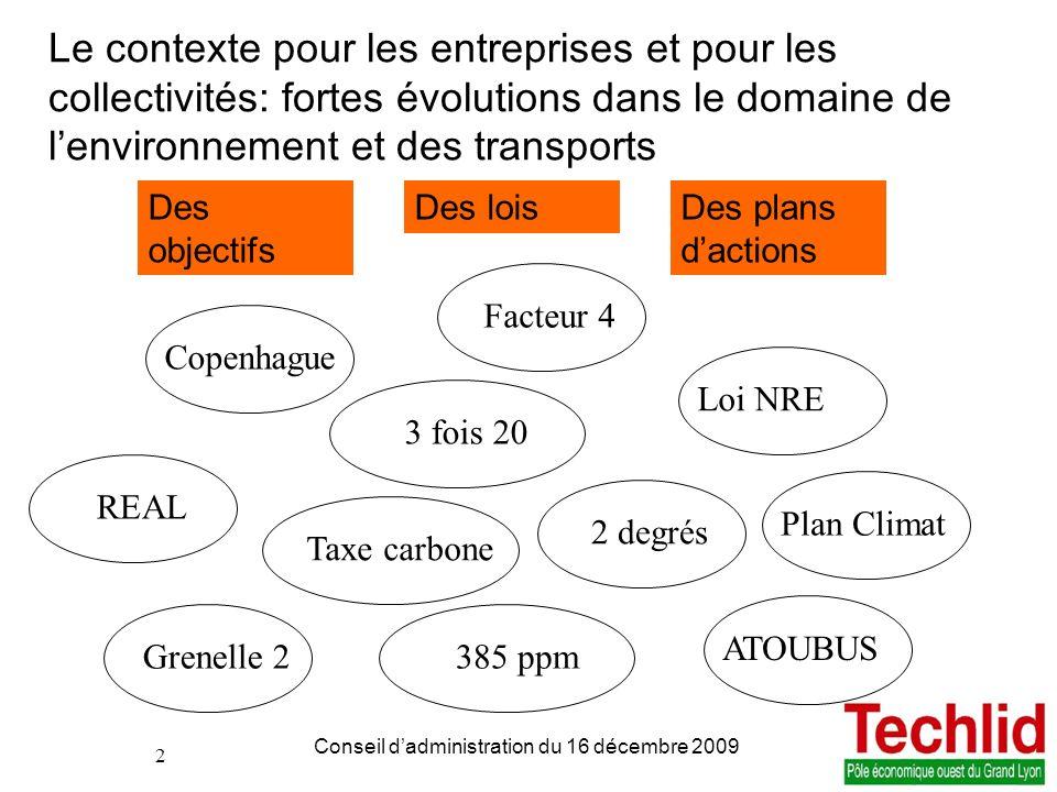 2 PDIE TECHLID version du 06/11/2013 13:00 Conseil dadministration du 16 décembre 2009 2 Le contexte pour les entreprises et pour les collectivités: f