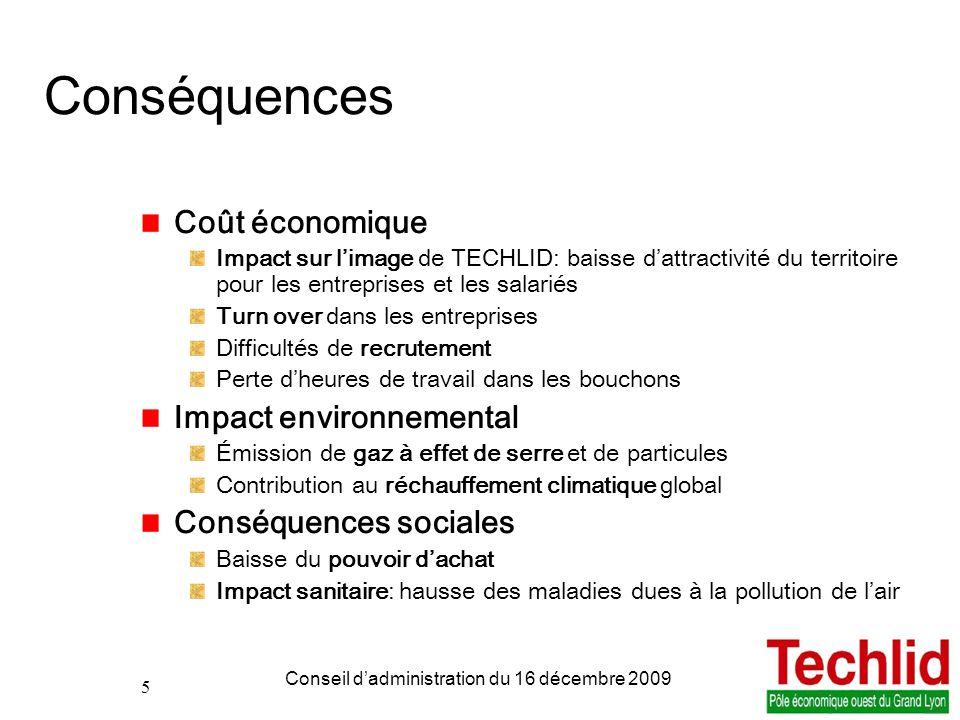 5 PDIE TECHLID version du 06/11/2013 13:00 Conseil dadministration du 16 décembre 2009 5 Conséquences Coût économique Impact sur limage de TECHLID: ba