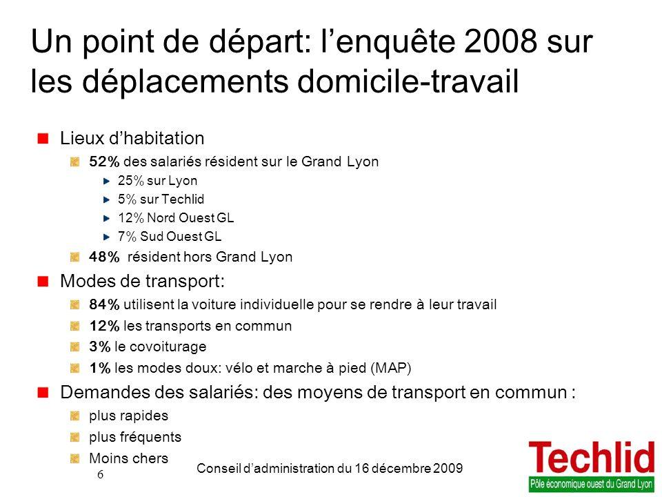 6 PDIE TECHLID version du 06/11/2013 13:00 Conseil dadministration du 16 décembre 2009 6 Lieux dhabitation 52% des salariés résident sur le Grand Lyon