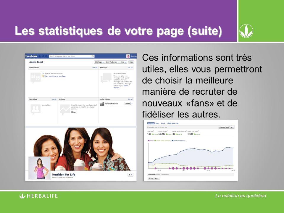La nutrition au quotidien. Les statistiques de votre page (suite) Ces informations sont très utiles, elles vous permettront de choisir la meilleure ma