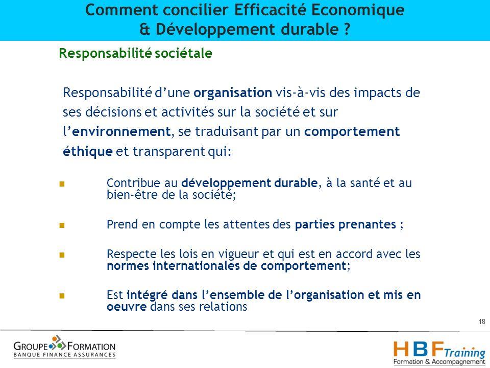 Responsabilité sociétale Responsabilité dune organisation vis-à-vis des impacts de ses décisions et activités sur la société et sur lenvironnement, se