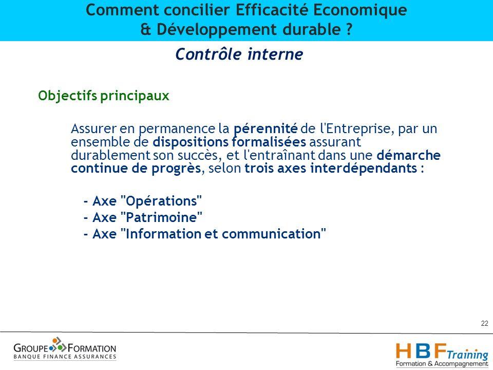 Contrôle interne Objectifs principaux Assurer en permanence la pérennité de l'Entreprise, par un ensemble de dispositions formalisées assurant durable