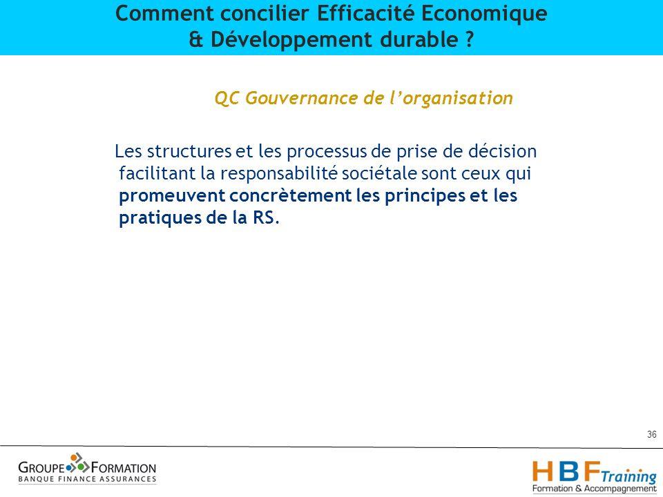 QC Gouvernance de lorganisation Les structures et les processus de prise de décision facilitant la responsabilité sociétale sont ceux qui promeuvent c