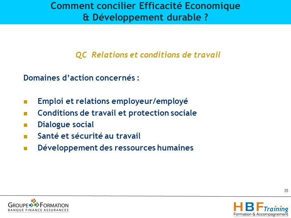QC Relations et conditions de travail Domaines daction concernés : Emploi et relations employeur/employé Conditions de travail et protection sociale D
