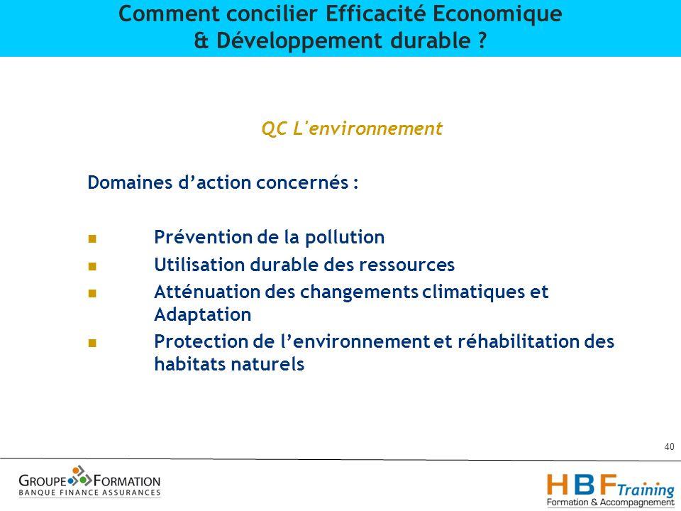 QC L'environnement Domaines daction concernés : Prévention de la pollution Utilisation durable des ressources Atténuation des changements climatiques