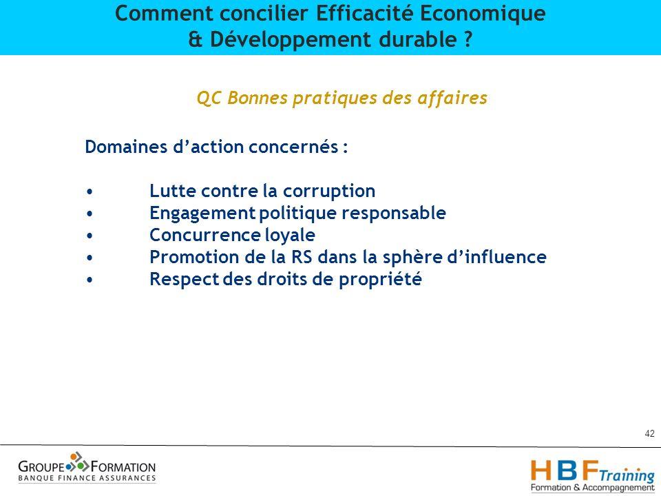 QC Bonnes pratiques des affaires Domaines daction concernés : Lutte contre la corruption Engagement politique responsable Concurrence loyale Promotion