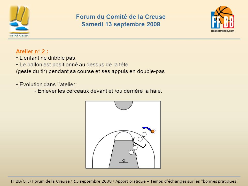 Atelier n° 2 : Lenfant ne dribble pas. Le ballon est positionné au dessus de la tête (geste du tir) pendant sa course et ses appuis en double-pas Evol