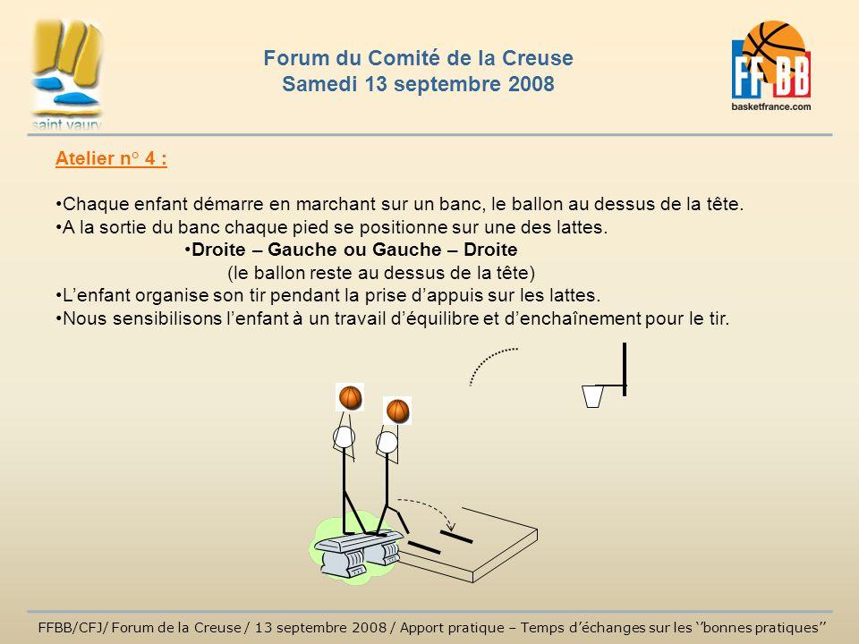 FFBB/CFJ/ Forum de la Creuse / 13 septembre 2008 / Apport pratique – Temps déchanges sur les bonnes pratiques Forum du Comité de la Creuse Samedi 13 s