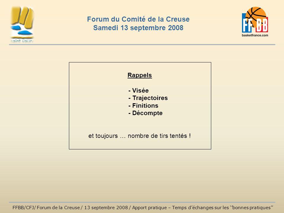 Rappels - Visée - Trajectoires - Finitions - Décompte et toujours … nombre de tirs tentés ! FFBB/CFJ/ Forum de la Creuse / 13 septembre 2008 / Apport