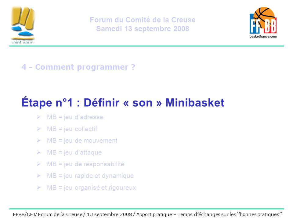 Étape n°1 : Définir « son » Minibasket MB = jeu dadresse MB = jeu collectif MB = jeu de mouvement MB = jeu dattaque MB = jeu de responsabilité MB = je