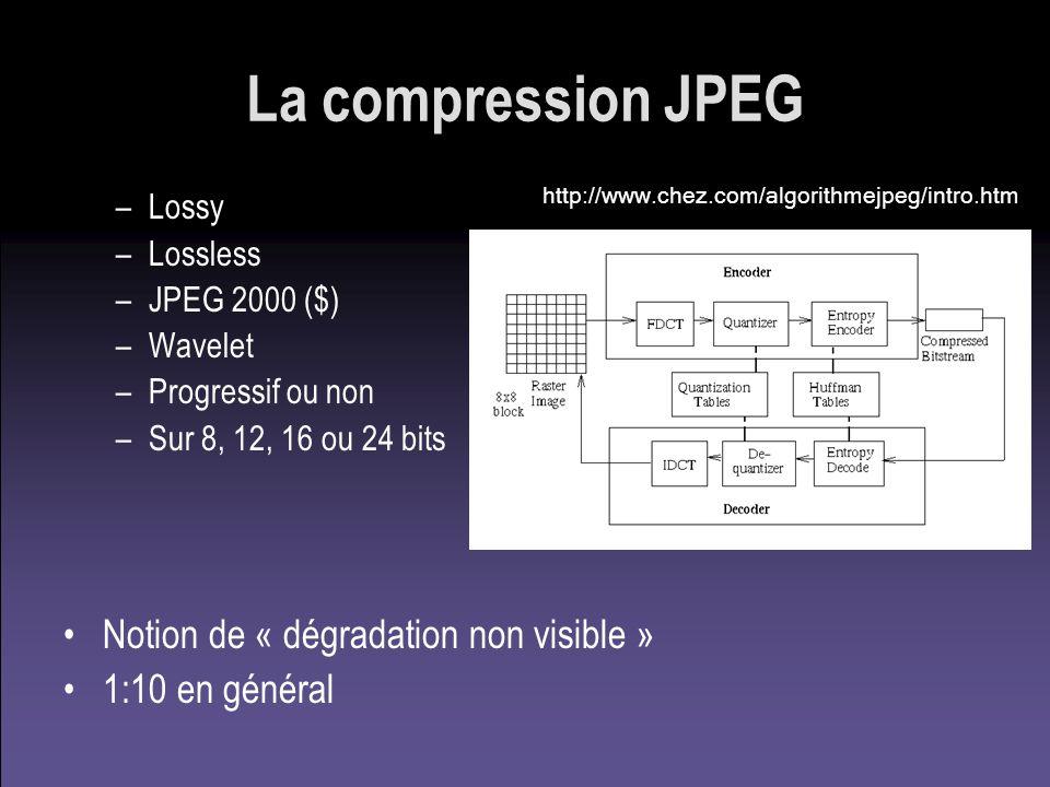 La compression JPEG –Lossy –Lossless –JPEG 2000 ($) –Wavelet –Progressif ou non –Sur 8, 12, 16 ou 24 bits Notion de « dégradation non visible » 1:10 e